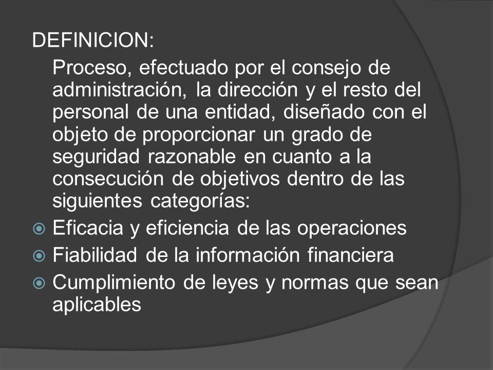 COMPONENTES DEL COSO ENTORNO DE CONTROL EVALUACION DE LOS RIESGOS ACTIVIDADES DE CONTROL INFORMACION Y COMUNICACION SUPERVISION
