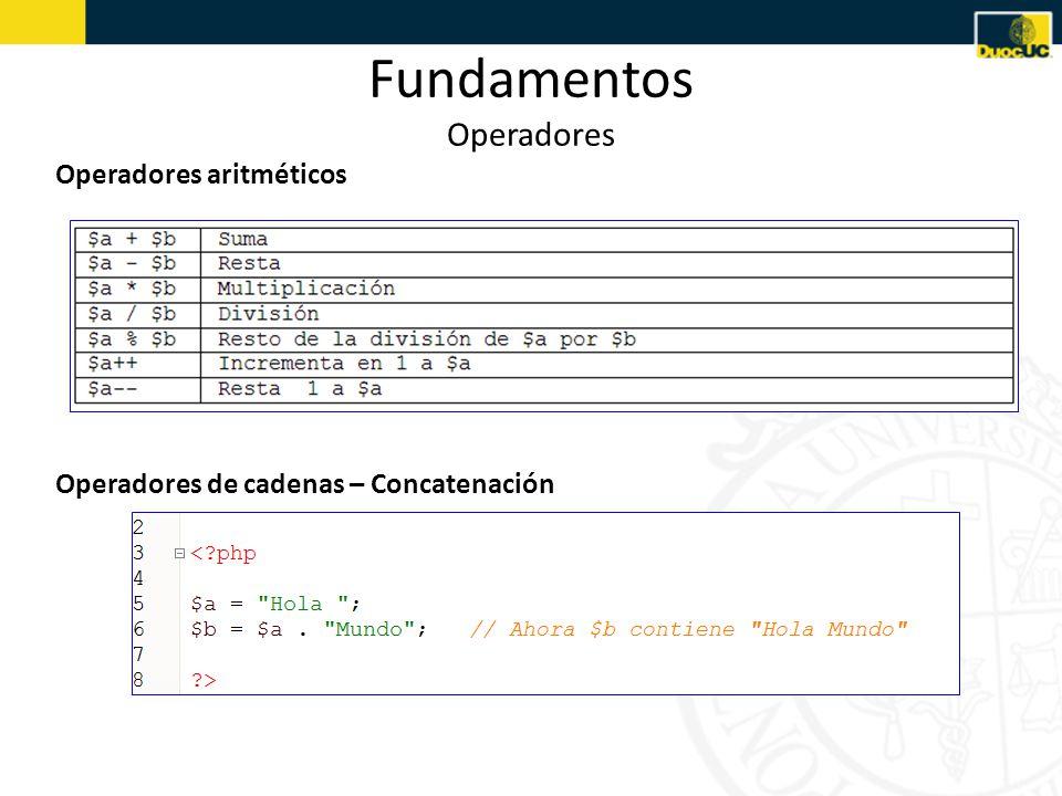 Fundamentos Operadores Operadores aritméticos Operadores de cadenas – Concatenación
