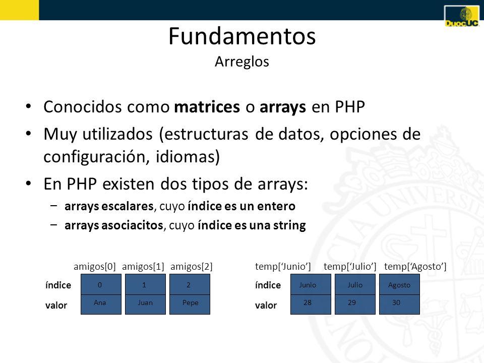 Fundamentos Arreglos Conocidos como matrices o arrays en PHP Muy utilizados (estructuras de datos, opciones de configuración, idiomas) En PHP existen dos tipos de arrays: – arrays escalares, cuyo índice es un entero – arrays asociacitos, cuyo índice es una string 021 AnaJuanPepe índice valor amigos[0]amigos[1]amigos[2] JunioAgostoJulio 282930 índice valor temp[Junio]temp[Julio]temp[Agosto]