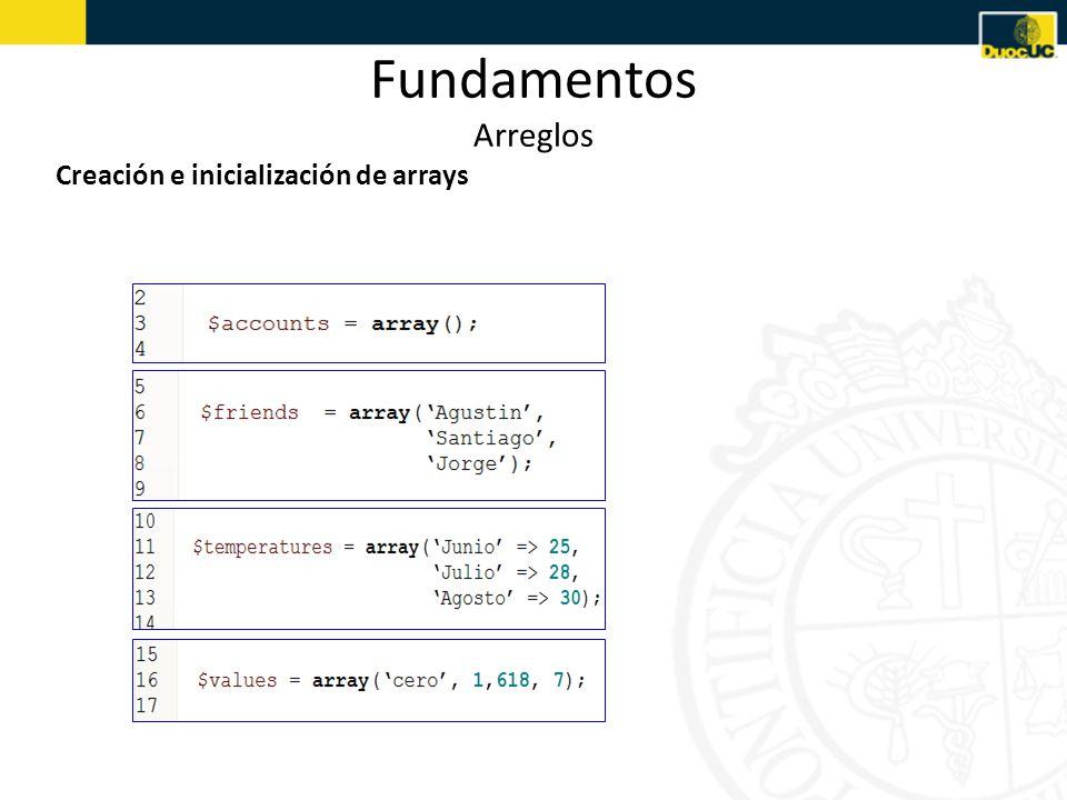 Fundamentos Arreglos Creación e inicialización de arrays