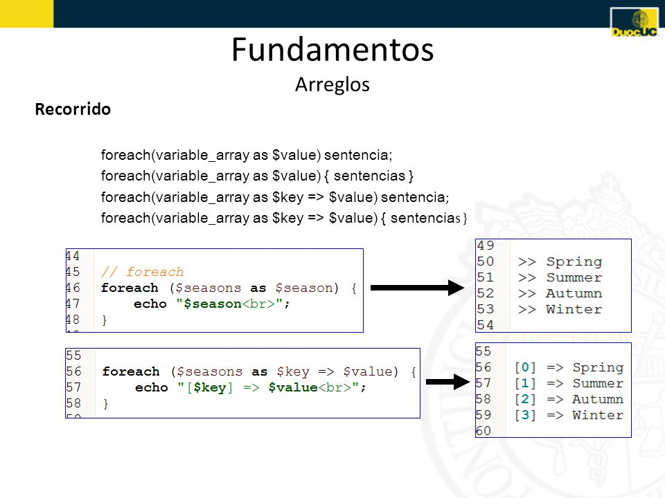 Fundamentos Arreglos Recorrido foreach(variable_array as $value) sentencia; foreach(variable_array as $value) { sentencias } foreach(variable_array as