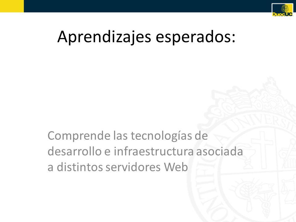 Recursos The Apache Web Server Project - http://httpd.apache.org/ Documentación del Servidor HTTP - http://httpd.apache.org/docs/2.0
