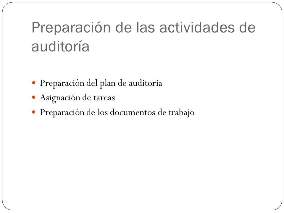 Preparación de las actividades de auditoría Preparación del plan de auditoria Asignación de tareas Preparación de los documentos de trabajo