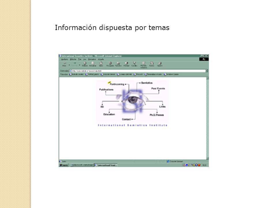 Información dispuesta por temas