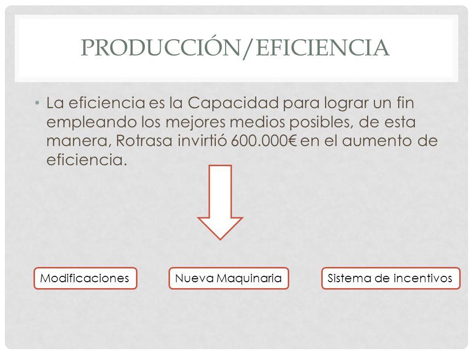 PRODUCCIÓN/EFICIENCIA La eficiencia es la Capacidad para lograr un fin empleando los mejores medios posibles, de esta manera, Rotrasa invirtió 600.000