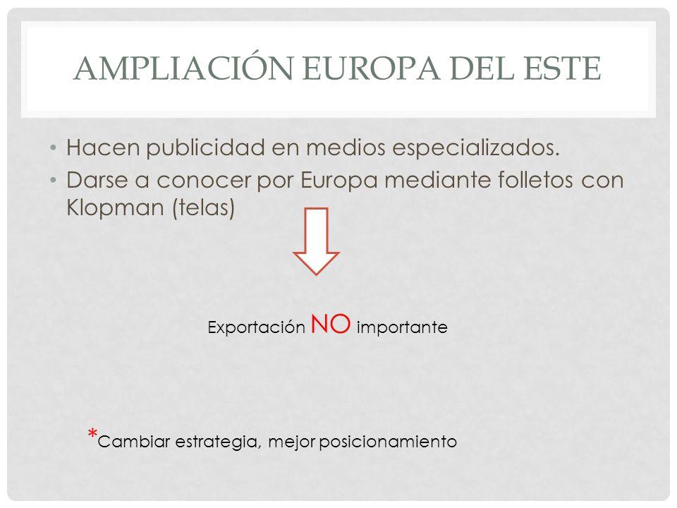 AMPLIACIÓN EUROPA DEL ESTE Hacen publicidad en medios especializados. Darse a conocer por Europa mediante folletos con Klopman (telas) Exportación NO