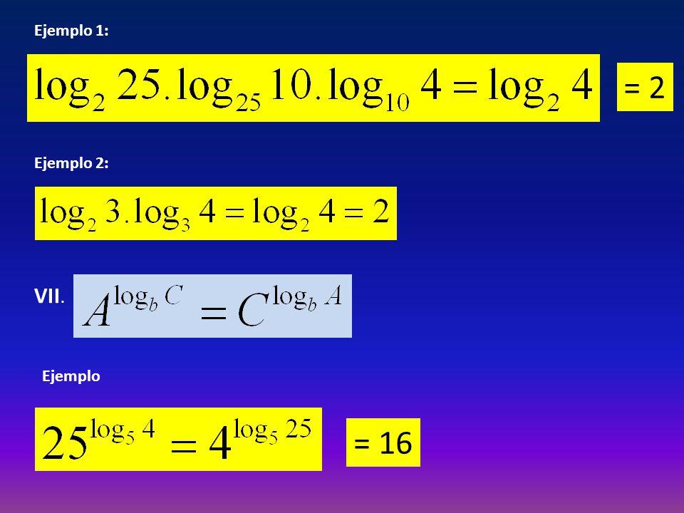 Ejemplo 1: = 2 Ejemplo 2: VII. Ejemplo = 16