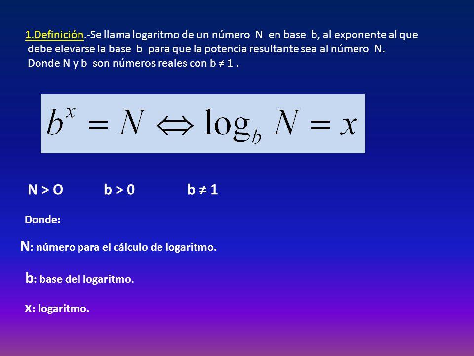 1.Definición.-Se llama logaritmo de un número N en base b, al exponente al que debe elevarse la base b para que la potencia resultante sea al número N