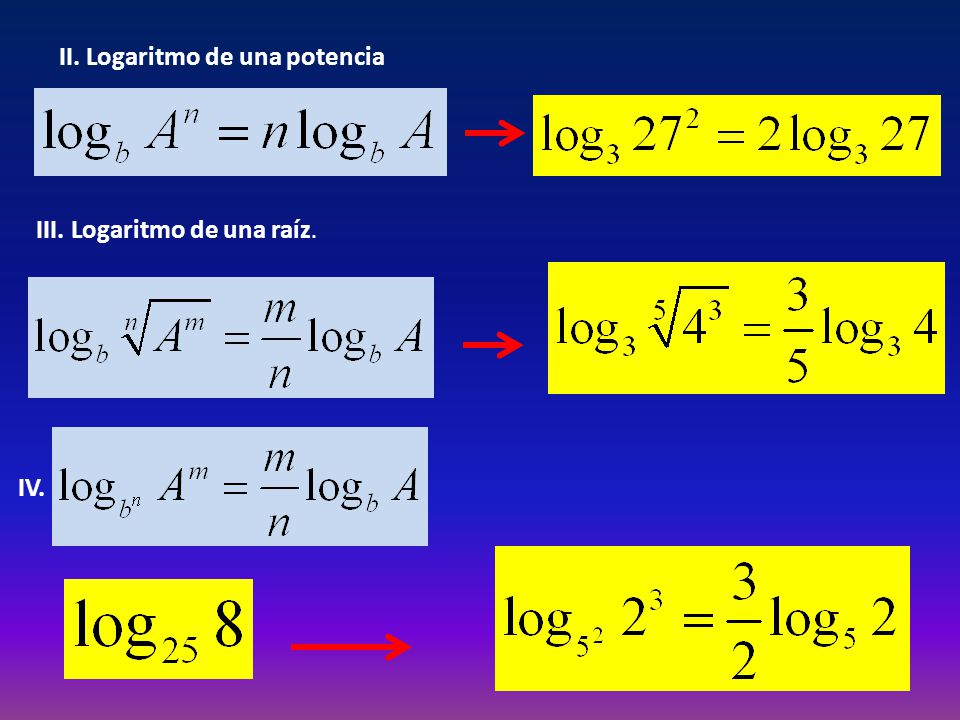 II. Logaritmo de una potencia III. Logaritmo de una raíz. IV.