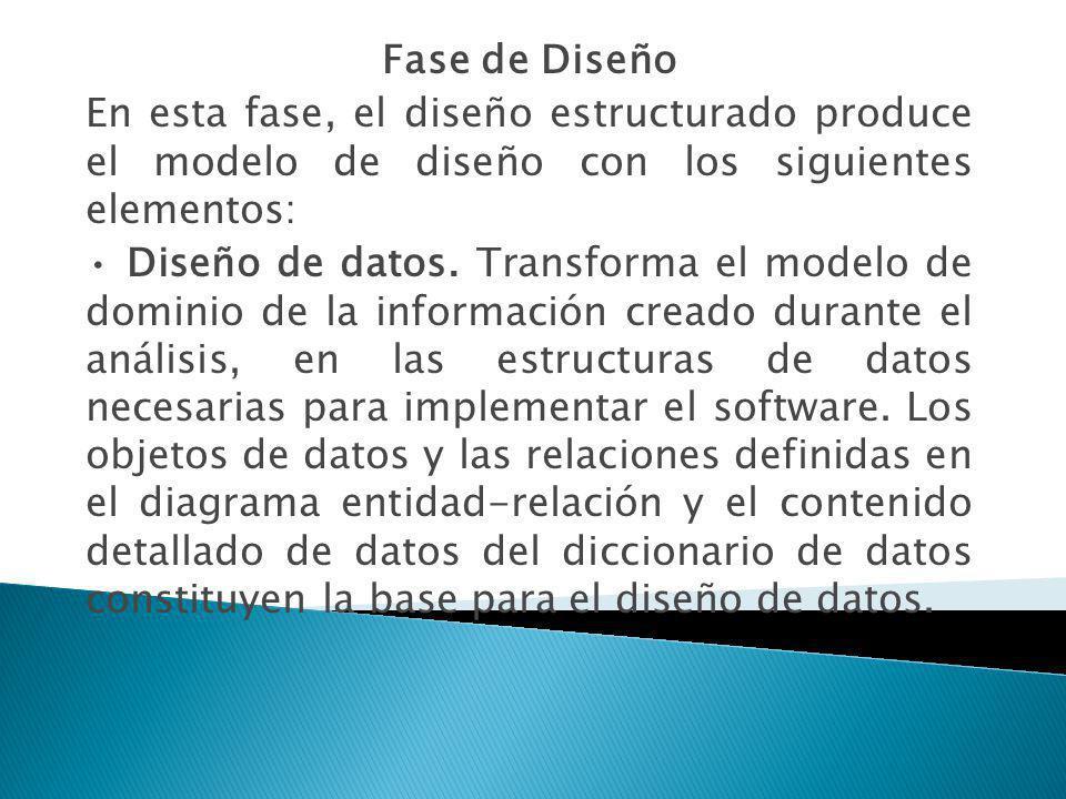 Fase de Diseño En esta fase, el diseño estructurado produce el modelo de diseño con los siguientes elementos: Diseño de datos. Transforma el modelo de