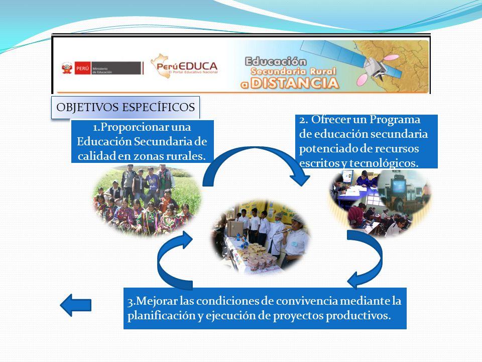OBJETIVOS ESPECÍFICOS 1.Proporcionar una Educación Secundaria de calidad en zonas rurales.