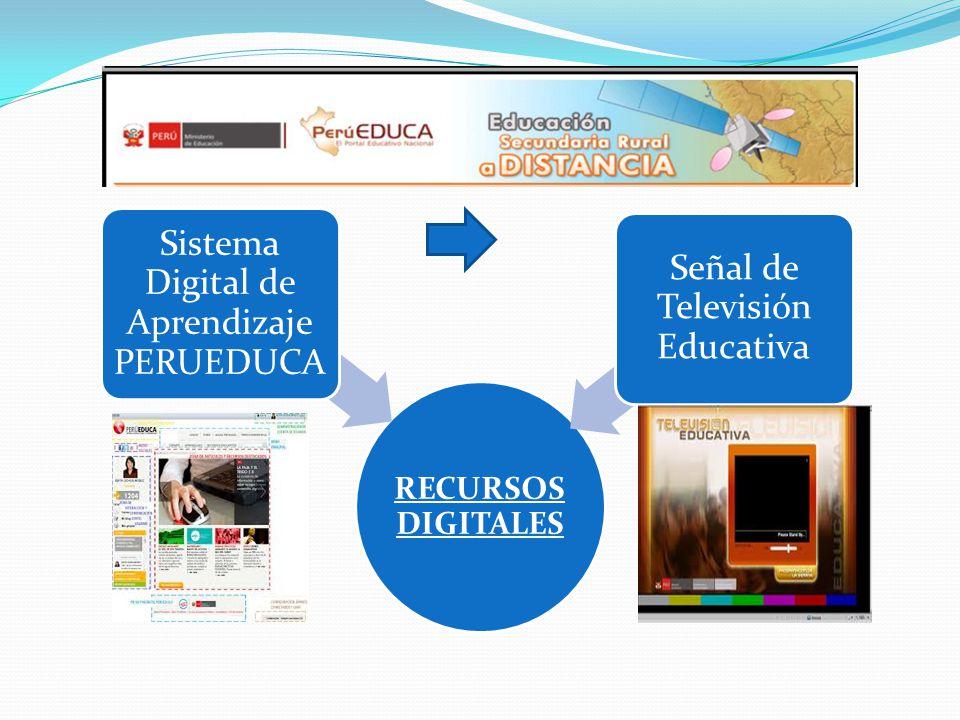 RECURSOS DIGITALES Sistema Digital de Aprendizaje PERUEDUCA Señal de Televisión Educativa