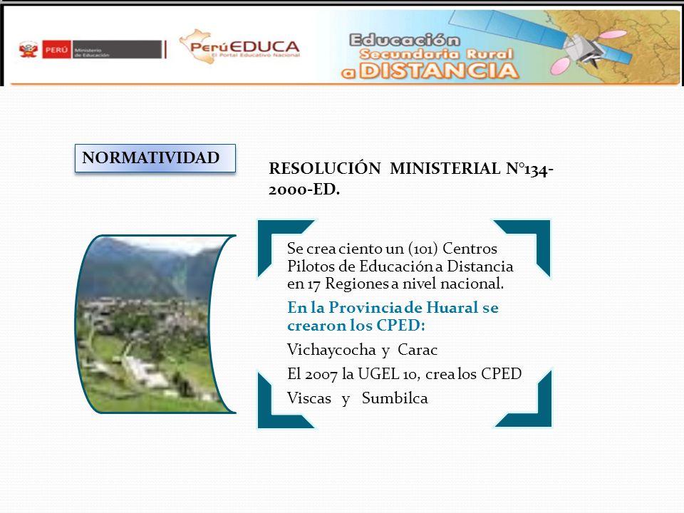 RESOLUCIÓN MINISTERIAL N°134- 2000-ED.