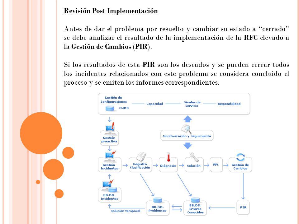 Revisión Post Implementación Antes de dar el problema por resuelto y cambiar su estado a cerrado se debe analizar el resultado de la implementación de
