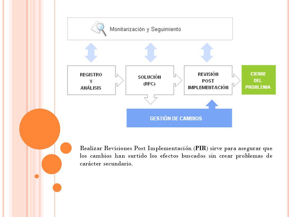 Realizar Revisiones Post Implementación (PIR) sirve para asegurar que los cambios han surtido los efectos buscados sin crear problemas de carácter sec