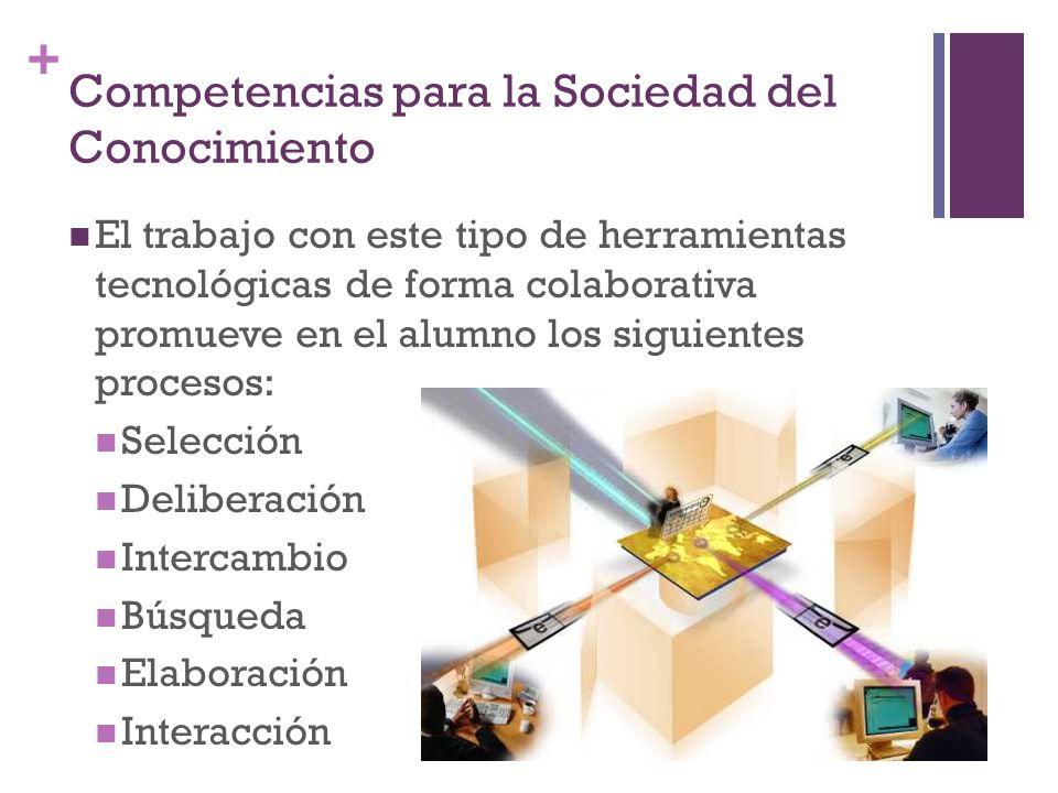 + Competencias para la Sociedad del Conocimiento El trabajo con este tipo de herramientas tecnológicas de forma colaborativa promueve en el alumno los siguientes procesos: Selección Deliberación Intercambio Búsqueda Elaboración Interacción