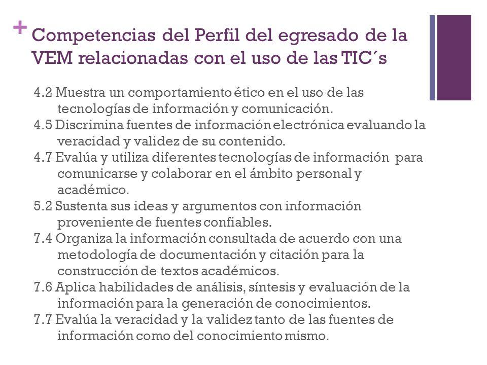 + Competencias del Perfil del egresado de la VEM relacionadas con el uso de las TIC´s 4.2 Muestra un comportamiento ético en el uso de las tecnologías de información y comunicación.