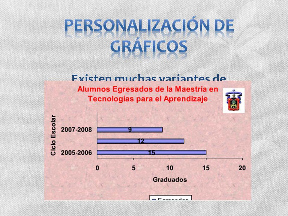 Existen muchas variantes de gráficos en Excel. Se pueden representar o comparar cantidades utilizando cilindros, pirámides o conos, en lugar de column