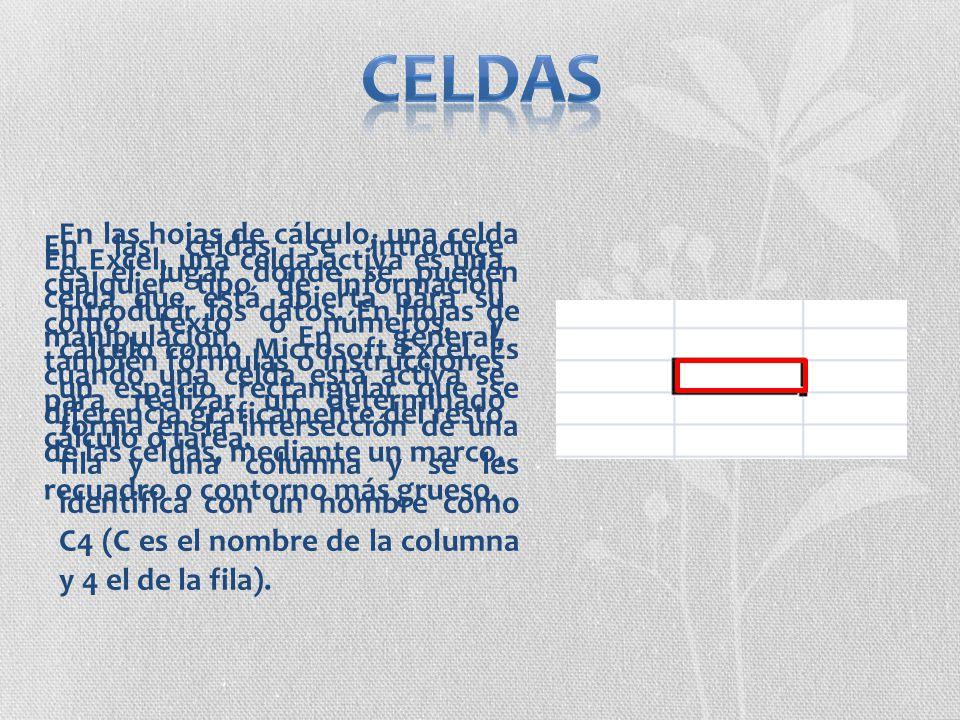 En las hojas de cálculo, una celda es el lugar donde se pueden introducir los datos. En hojas de cálculo como Microsoft Excel. Es un espacio rectangul