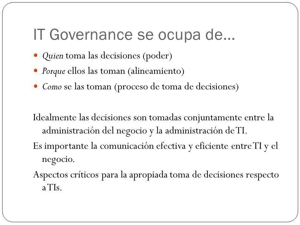 IT Governance Life Cycle
