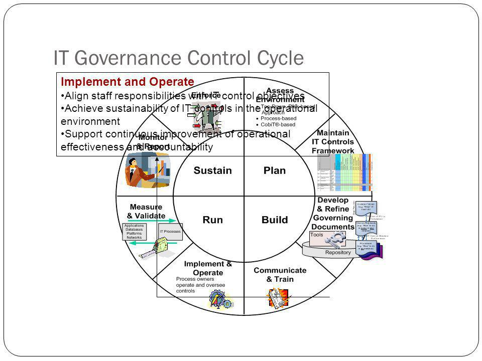 IT Governance Control Cycle Implement and Operate Align staff responsibilities with IT control objectives Achieve sustainability of IT controls in the operational environment Support continuous improvement of operational effectiveness and accountability