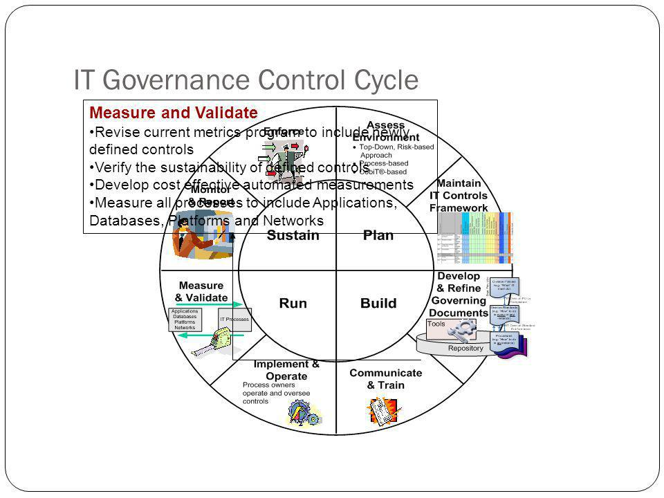 IT Governance Control Cycle Measure and Validate Revise current metrics program to include newly defined controls Verify the sustainability of defined controls Develop cost effective automated measurements Measure all processes to include Applications, Databases, Platforms and Networks