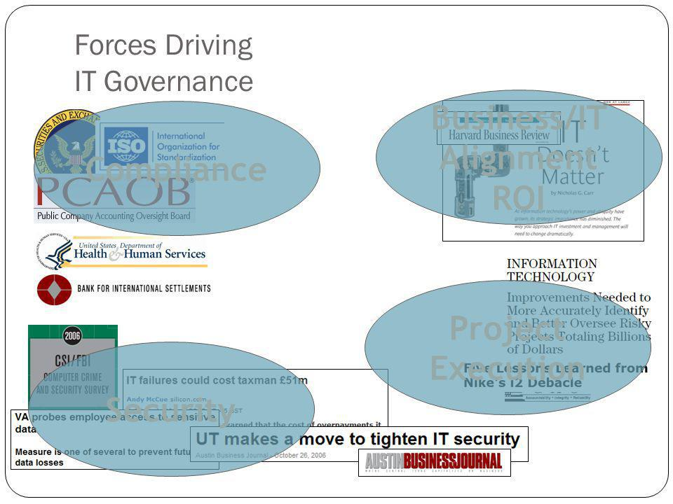 Forces Driving IT Governance Compliance Security Business/IT Alignment ROI Project Execution