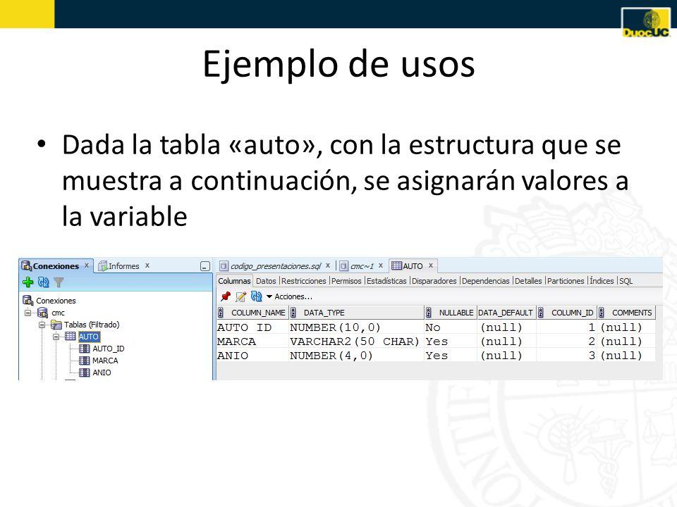 Dada la tabla «auto», con la estructura que se muestra a continuación, se asignarán valores a la variable