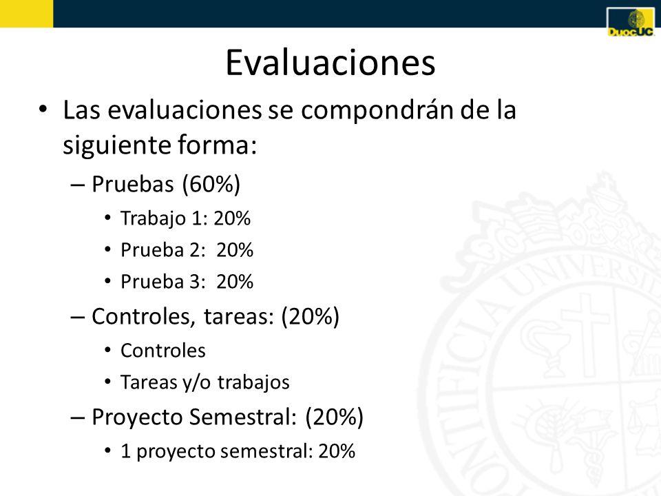 Evaluaciones Las evaluaciones se compondrán de la siguiente forma: – Pruebas (60%) Trabajo 1: 20% Prueba 2: 20% Prueba 3: 20% – Controles, tareas: (20%) Controles Tareas y/o trabajos – Proyecto Semestral: (20%) 1 proyecto semestral: 20%
