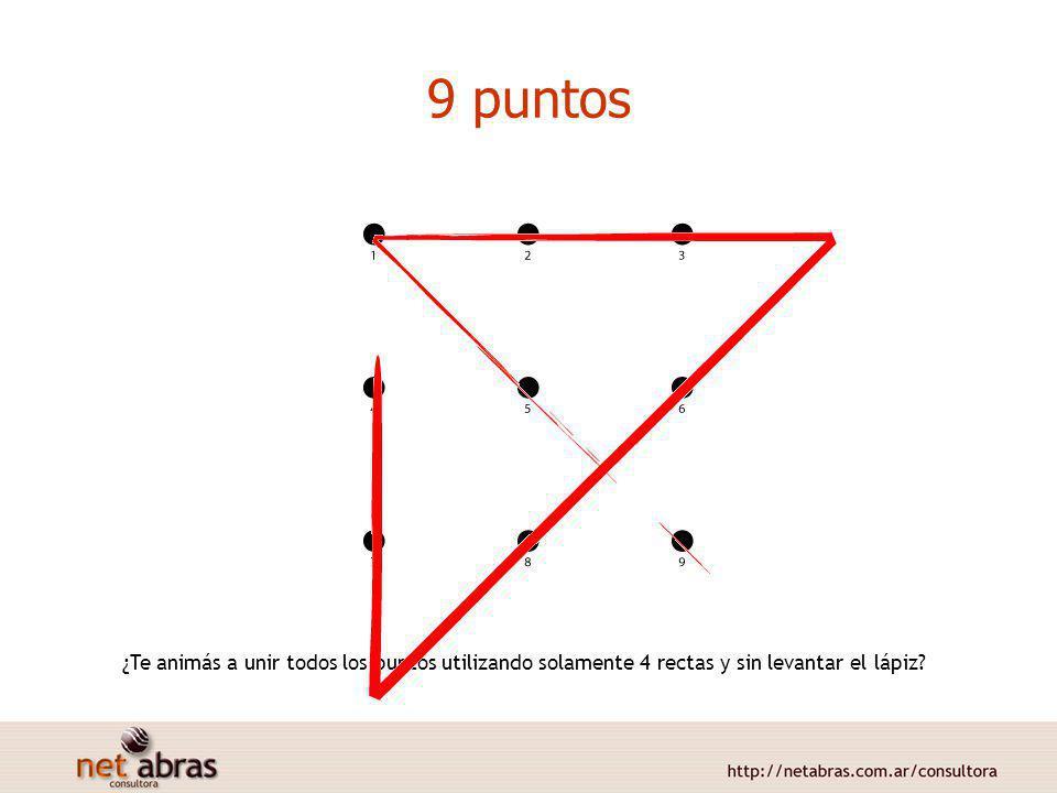 9 puntos ¿Te animás a unir todos los puntos utilizando solamente 4 rectas y sin levantar el lápiz?