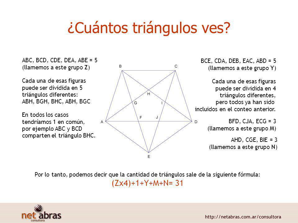 ¿Cuántos triángulos ves? ABC, BCD, CDE, DEA, ABE = 5 (llamemos a este grupo Z) Cada una de esas figuras puede ser dividida en 5 triángulos diferentes: