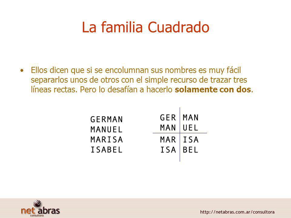La familia Cuadrado Ellos dicen que si se encolumnan sus nombres es muy fácil separarlos unos de otros con el simple recurso de trazar tres líneas rec