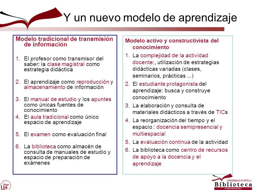 Y un nuevo modelo de aprendizaje Modelo tradicional de transmisión de información 1.El profesor como transmisor del saber: la clase magistral como est