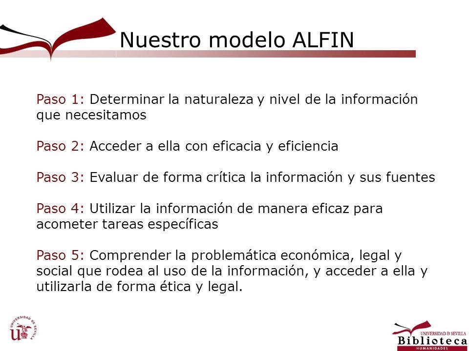 Nuestro modelo ALFIN Paso 1: Determinar la naturaleza y nivel de la información que necesitamos Paso 2: Acceder a ella con eficacia y eficiencia Paso