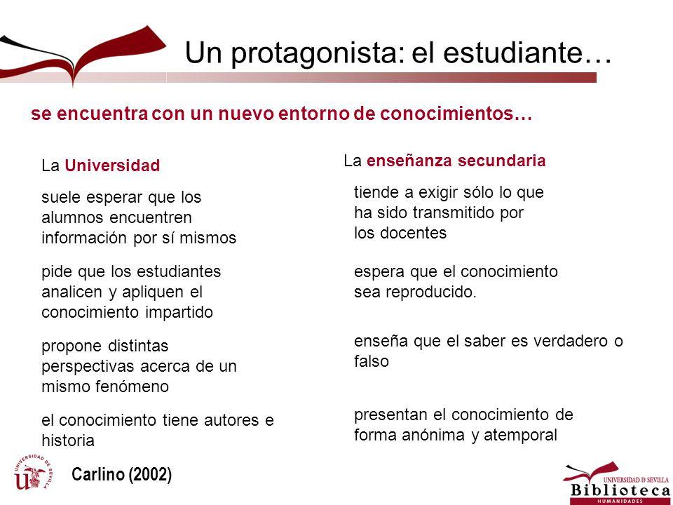 Un protagonista: el estudiante… se encuentra con un nuevo entorno de conocimientos… Carlino (2002) La Universidad La enseñanza secundaria suele espera