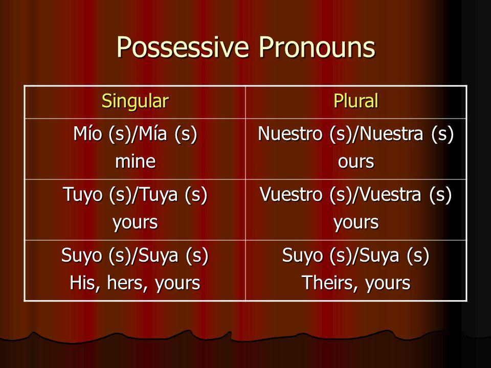 Possessive Pronouns SingularPlural Mío (s)/Mía (s) mine Nuestro (s)/Nuestra (s) ours Tuyo (s)/Tuya (s) yours Vuestro (s)/Vuestra (s) yours Suyo (s)/Suya (s) His, hers, yours Suyo (s)/Suya (s) Theirs, yours