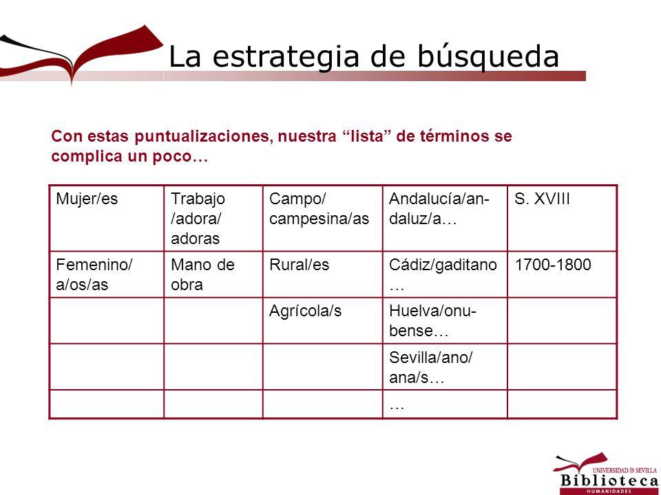 La estrategia de búsqueda Con estas puntualizaciones, nuestra lista de términos se complica un poco… Mujer/esTrabajo /adora/ adoras Campo/ campesina/as Andalucía/an- daluz/a… S.
