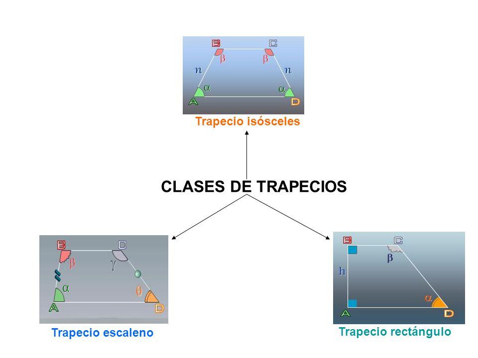 CLASES DE TRAPECIOS Trapecio escaleno Trapecio isósceles Trapecio rectángulo