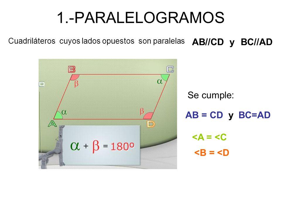 1.-PARALELOGRAMOS Cuadriláteros cuyos lados opuestos son paralelas AB//CD yBC//AD <A = <C <B = <D AB = CD yBC=AD Se cumple: