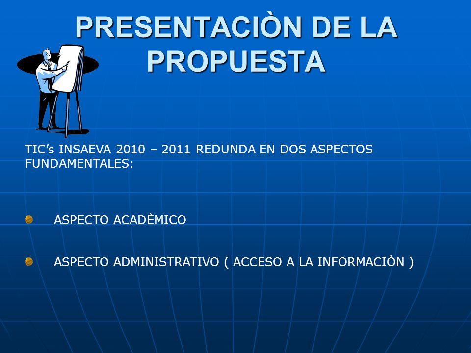 PRESENTACIÒN DE LA PROPUESTA TICs INSAEVA 2010 – 2011 REDUNDA EN DOS ASPECTOS FUNDAMENTALES: ASPECTO ACADÈMICO ASPECTO ADMINISTRATIVO ( ACCESO A LA IN