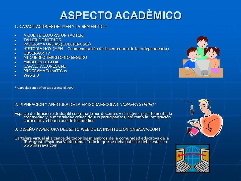 ASPECTO ACADÈMICO 1. CAPACITACIONES DEL MEN Y LA SEM EN TICs A QUE TE COJO RATÒN (AQTCR) TALLER DE MEDIOS PROGRAMA ONDAS (COLCIENCIAS) HISTORIA HOY (M