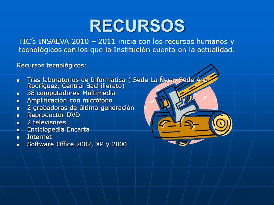 RECURSOS Recursos tecnológicos: Tres laboratorios de Informática ( Sede La Ñeca, Sede Ana Rodríguez, Central Bachillerato) Tres laboratorios de Inform