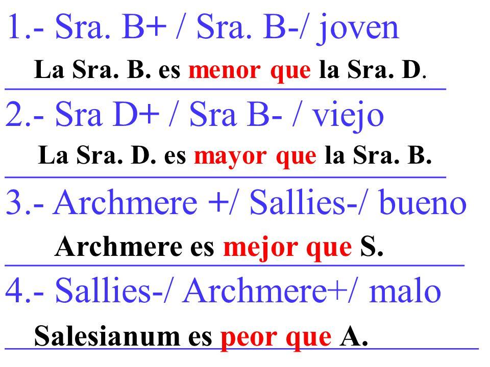 1.- Sra. B+ / Sra.