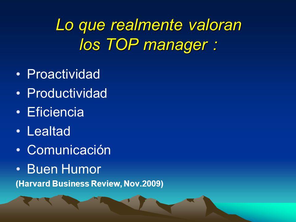 Lo que realmente valoran los TOP manager : Proactividad Productividad Eficiencia Lealtad Comunicación Buen Humor (Harvard Business Review, Nov.2009)