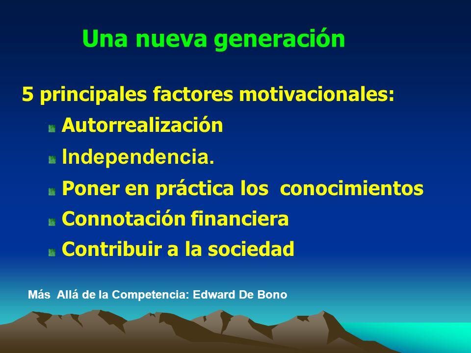5 principales factores motivacionales: Autorrealización Independencia. Poner en práctica los conocimientos Connotación financiera Contribuir a la soci