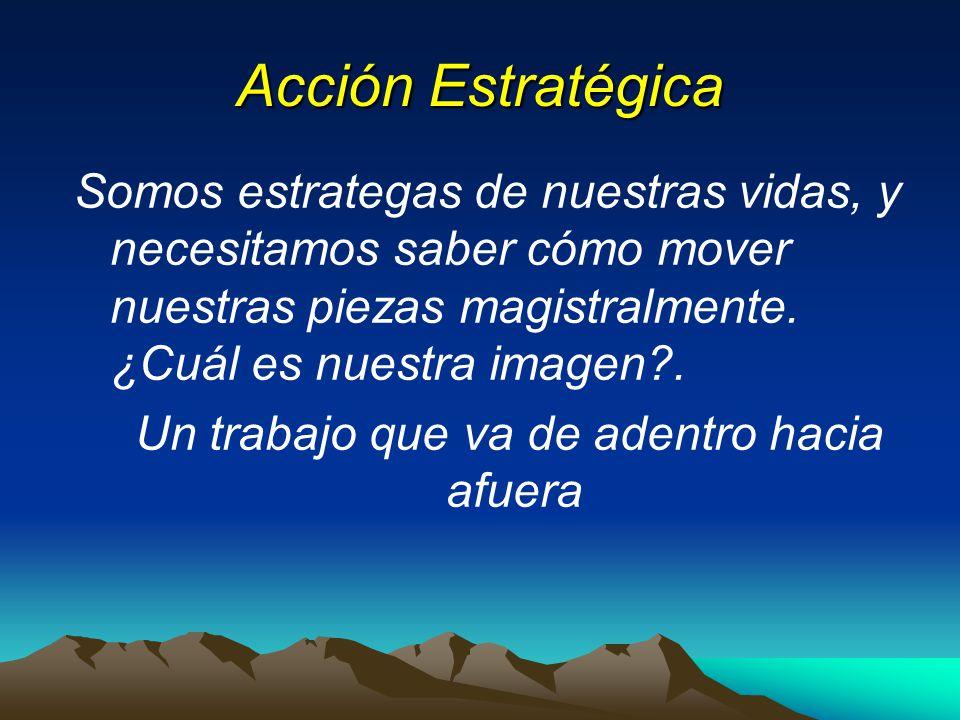 Acción Estratégica Somos estrategas de nuestras vidas, y necesitamos saber cómo mover nuestras piezas magistralmente. ¿Cuál es nuestra imagen?. Un tra