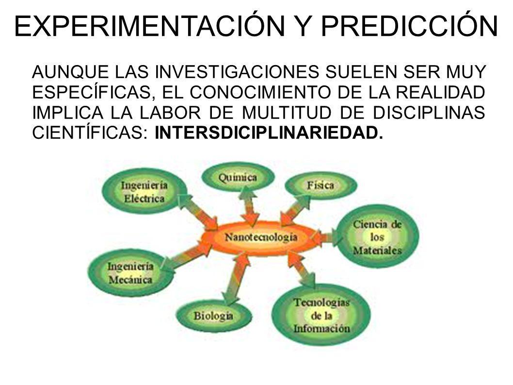 EXPERIMENTACIÓN Y PREDICCIÓN AUNQUE LAS INVESTIGACIONES SUELEN SER MUY ESPECÍFICAS, EL CONOCIMIENTO DE LA REALIDAD IMPLICA LA LABOR DE MULTITUD DE DIS