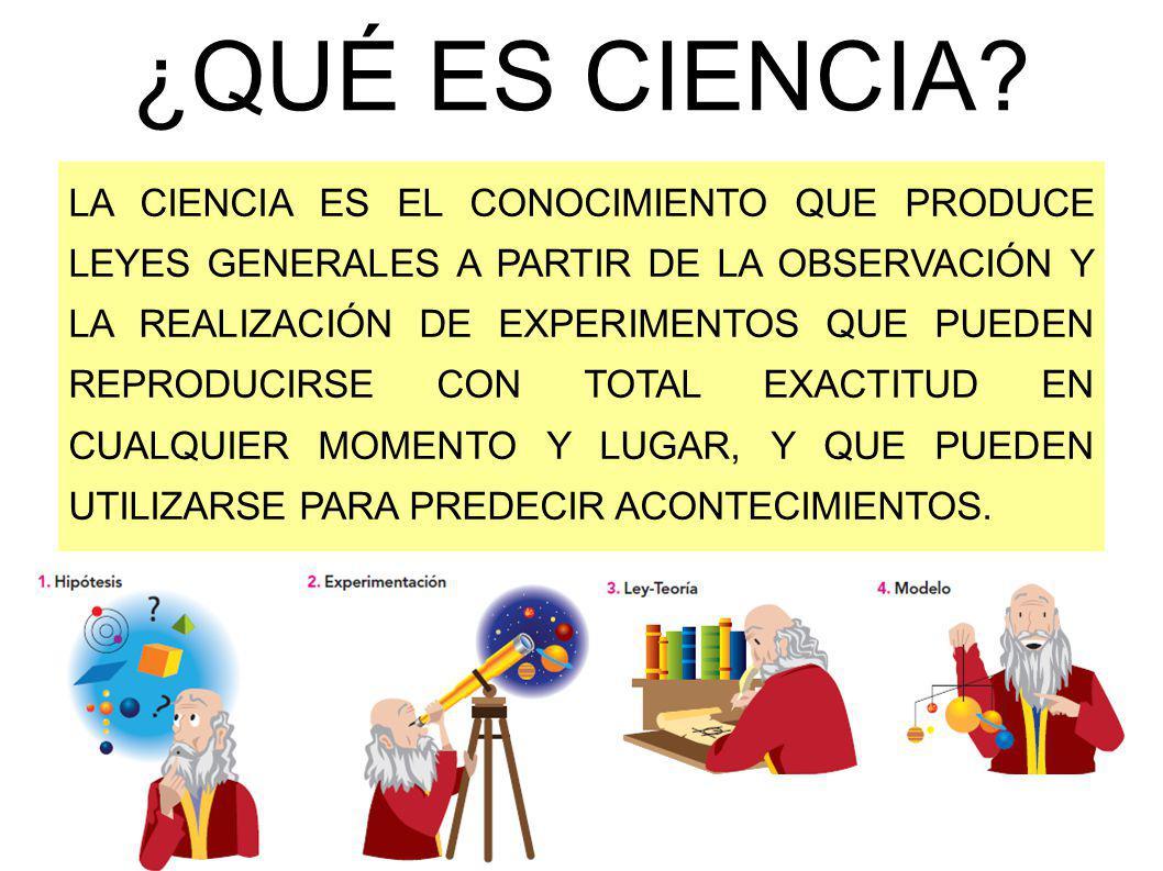 ¿QUÉ ES CIENCIA? LA CIENCIA ES EL CONOCIMIENTO QUE PRODUCE LEYES GENERALES A PARTIR DE LA OBSERVACIÓN Y LA REALIZACIÓN DE EXPERIMENTOS QUE PUEDEN REPR