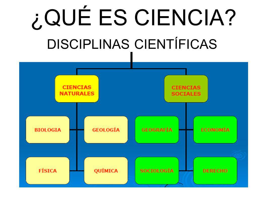 ¿QUÉ ES CIENCIA? DISCIPLINAS CIENTÍFICAS