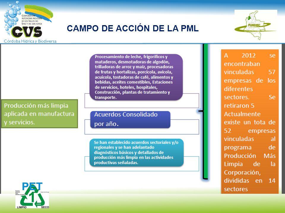 Córdoba Hídrica y Biodiversa CAMPO DE ACCIÓN DE LA PML